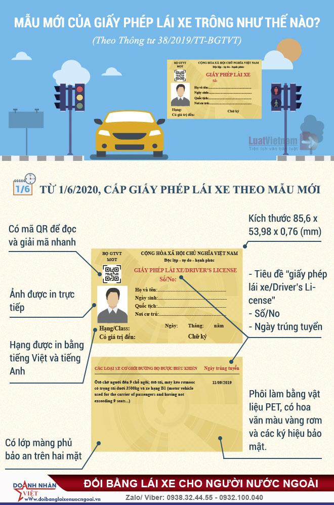 Đổi bằng lái xe cho người nước ngoài TPHCM