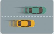 Xử phạt đua xe ô tô