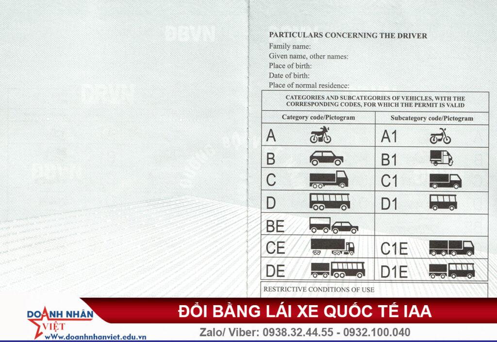 Mẫu bằng lái xe quốc tế tại Việt Nam