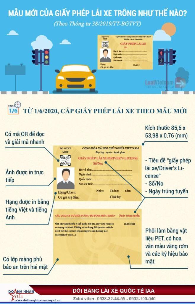 Bằng lái xe Việt Nam dùng được ở nước nào