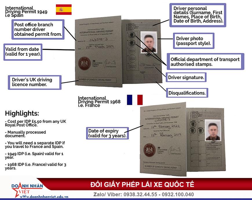 Thời hạn giấy phép lái xe quốc tế